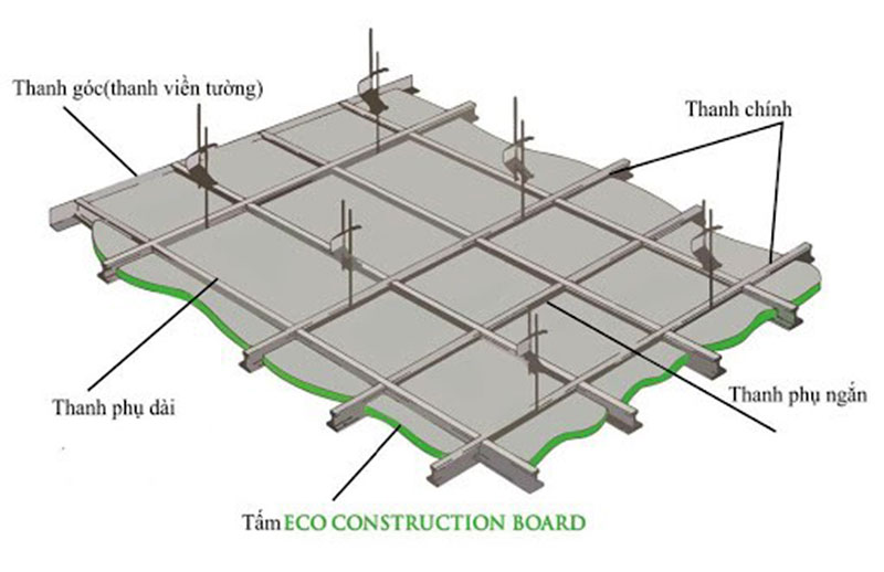 chong-nong-cho-tran-nha-bang-tam-Eco-Contruction