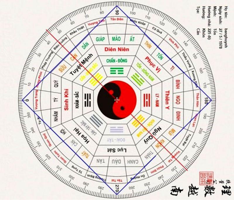nam-2021-xay-nha-huong-nao-tot