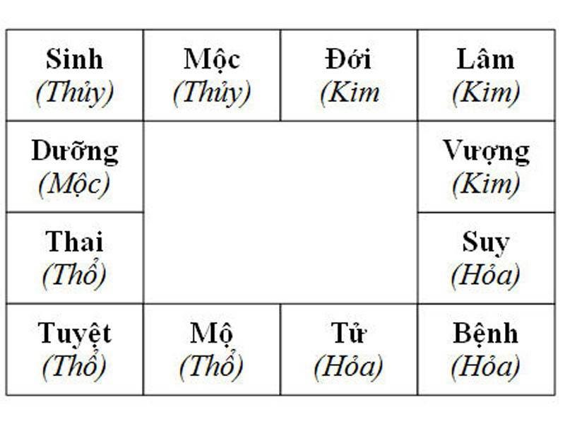 bang-tinh-so-bac-cau-thang-nha