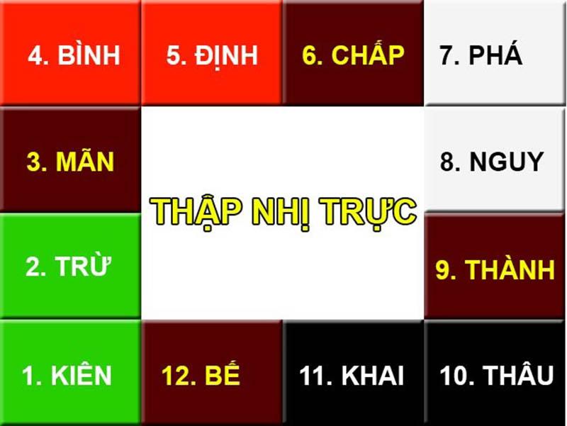 tinh-bac-cau-thang-nha-theo-truc-tuoi